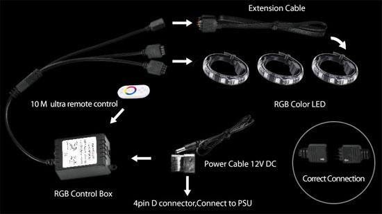 Deepcool Rgb 360 Omni Direction Radio Frequency Control 1